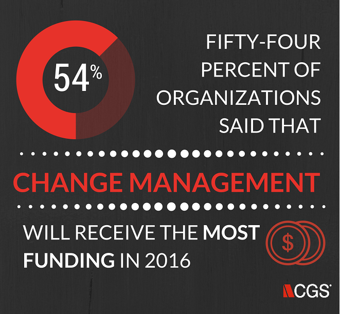 CGS, change management, funding