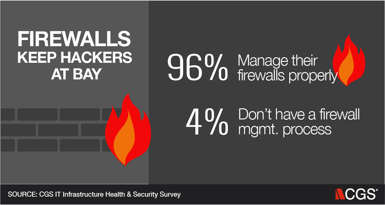 IT, Firewalls, Hackers