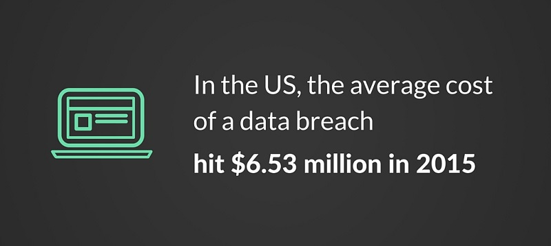 Data breach, Cybersecurity,