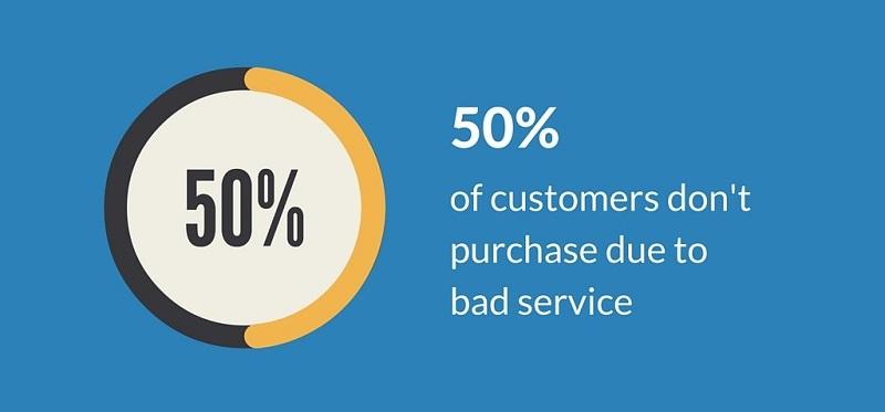 customer service, customer, service