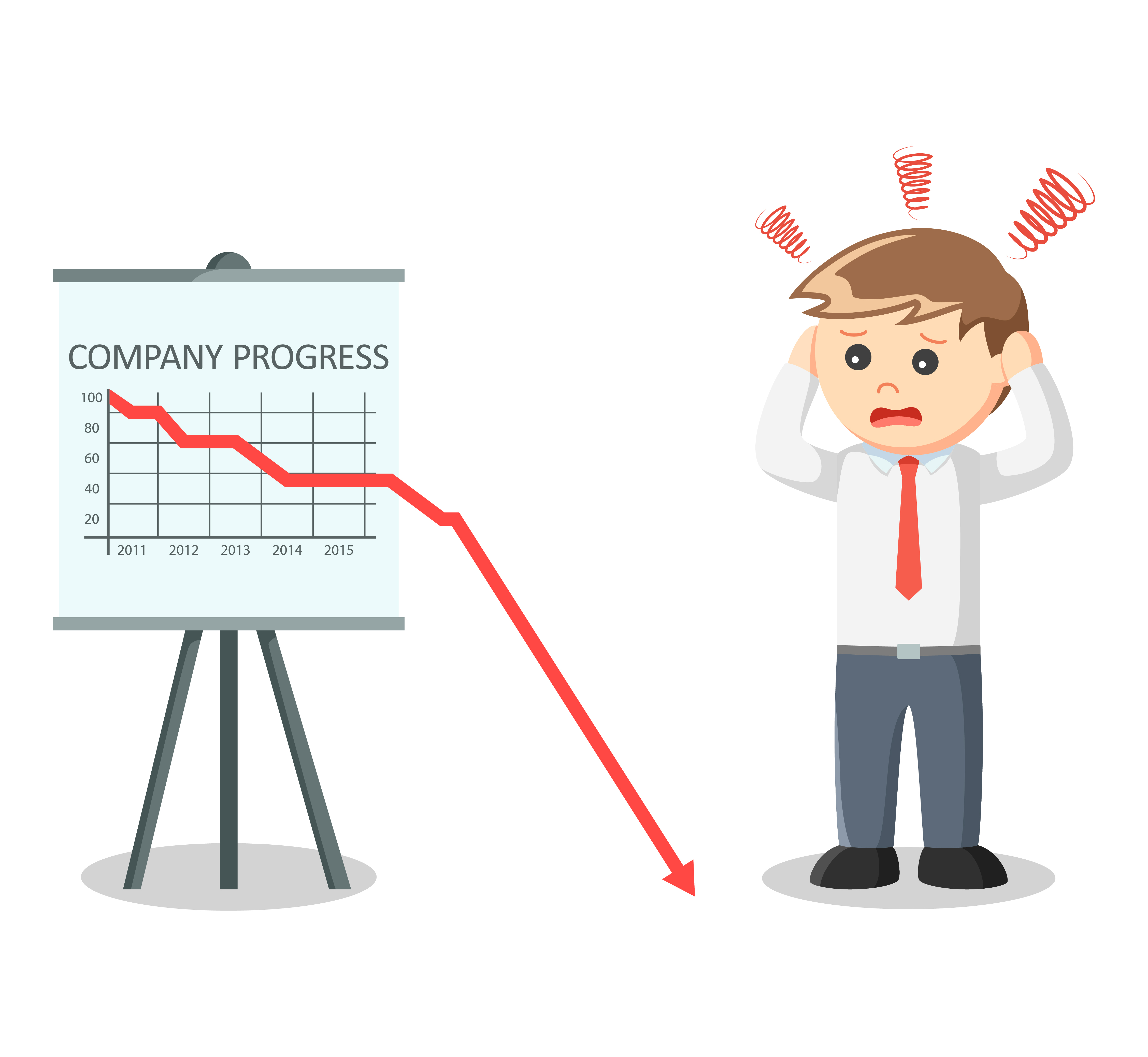 business delays, lost opportunities, slowed business growth