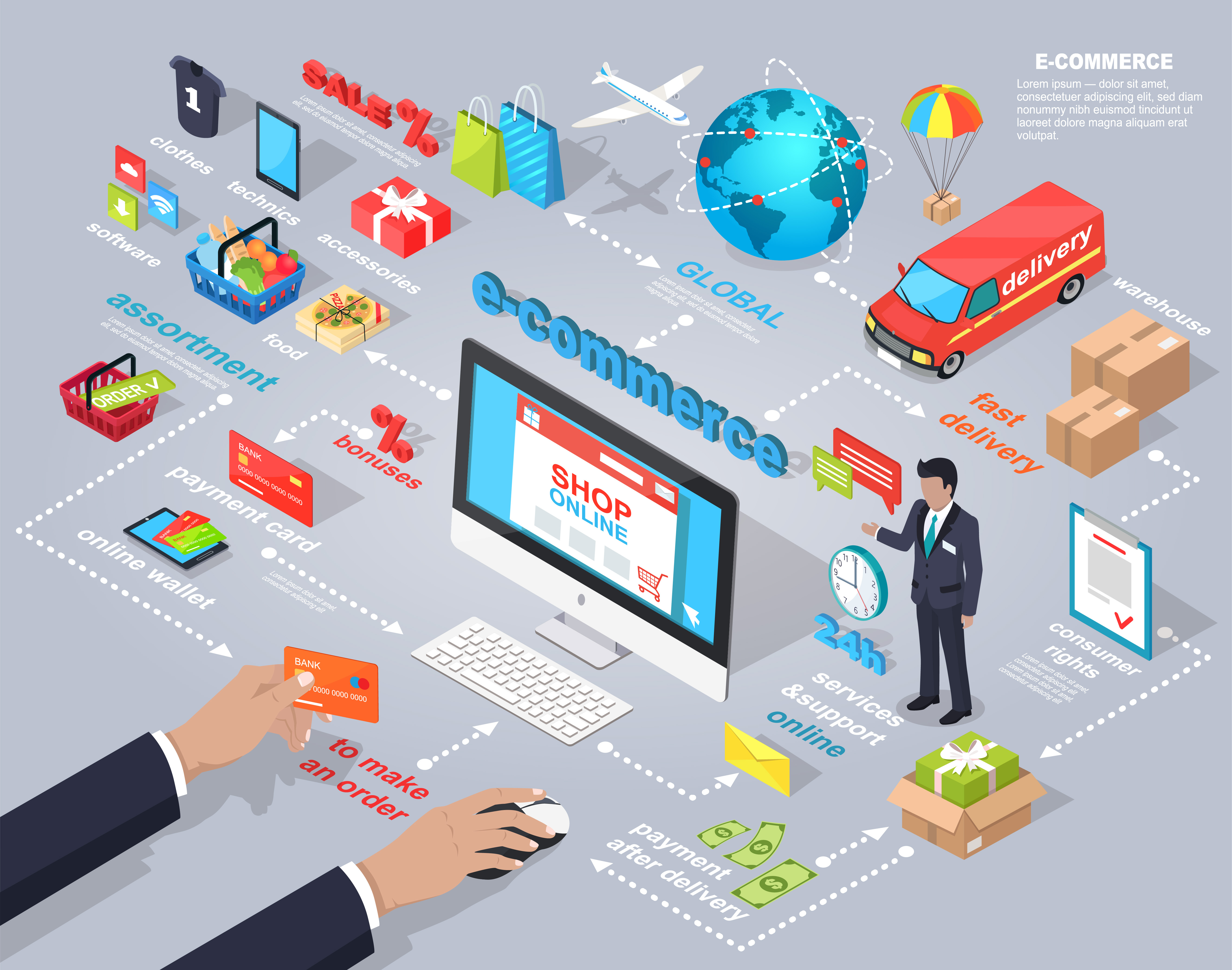 Line sheets, E-commerce, PLM software