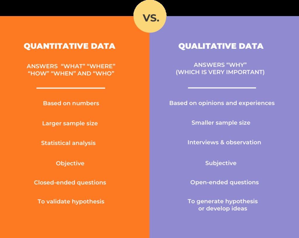 Using Qualitative Data For L&D ROI | CGS Blog