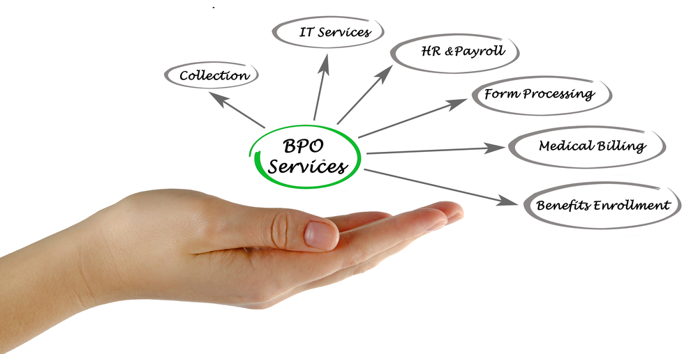BPO services, business process outsourcing, outsourcing services