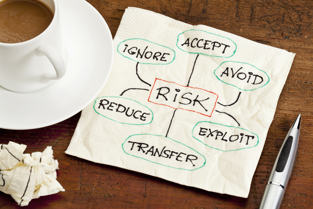 risk assessment, risk analysis, business risk, IT risk, cyber security risk