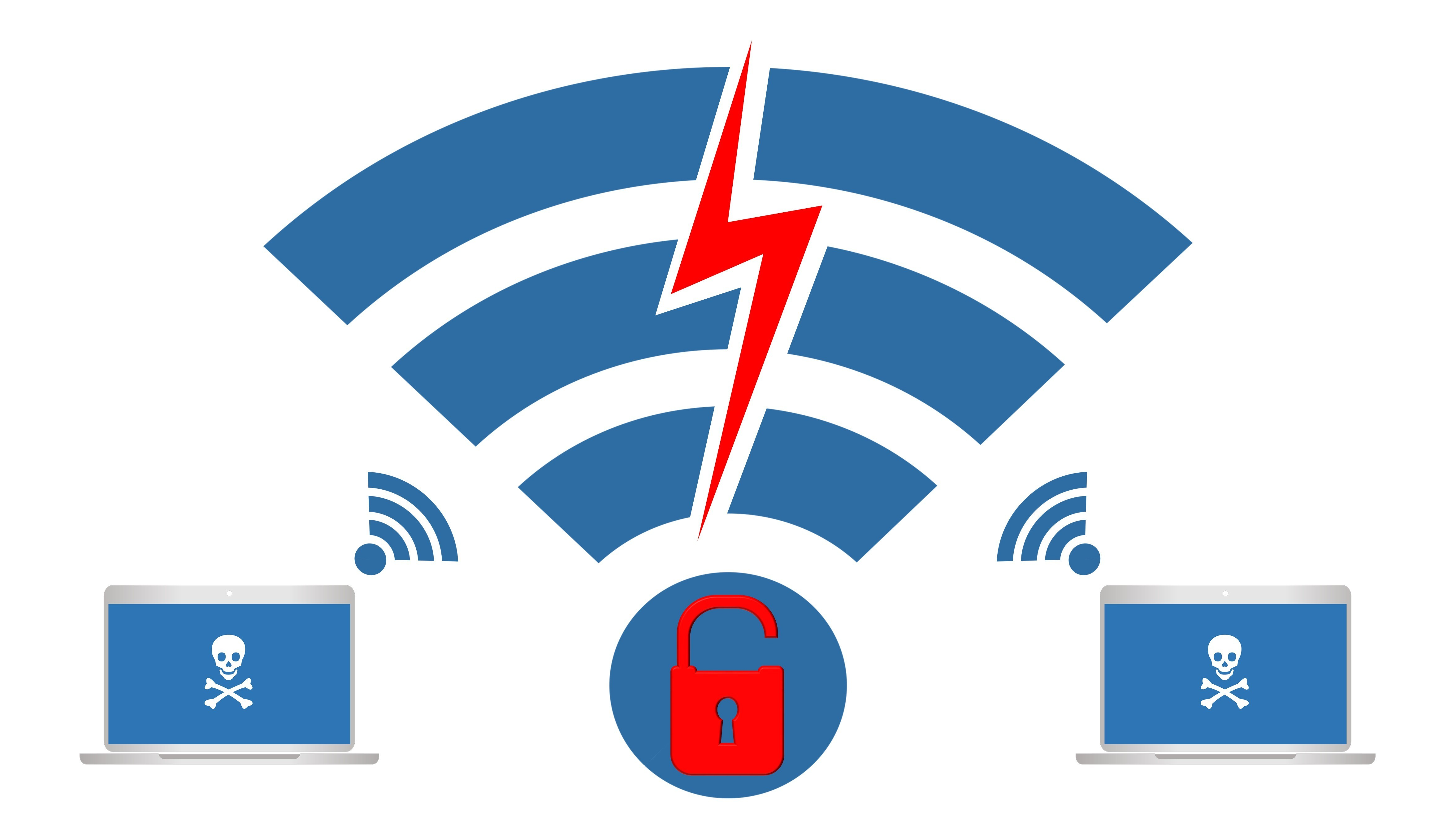 cyber security, WiFi vulnerability, IT security, WiFi security breach, security breaches