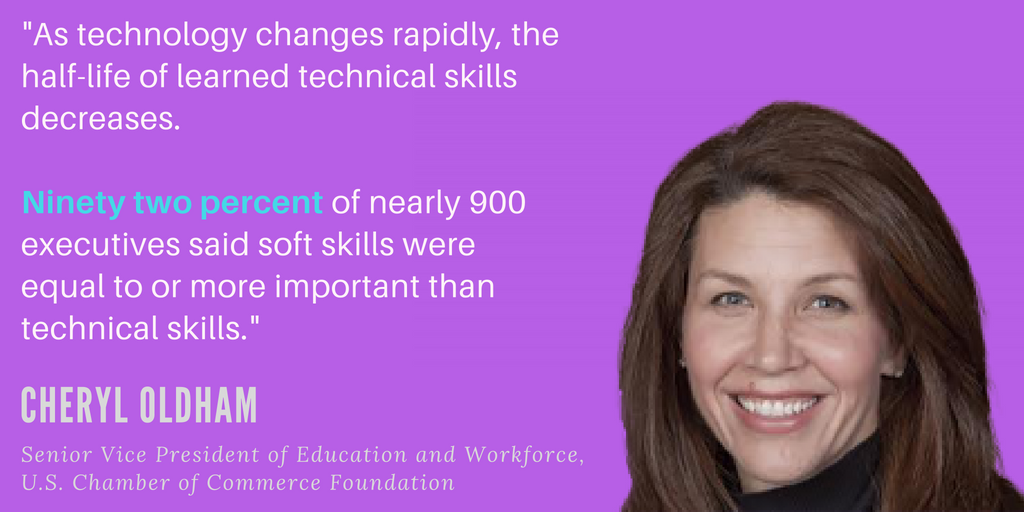 Soft Skills in business, soft skills in technology