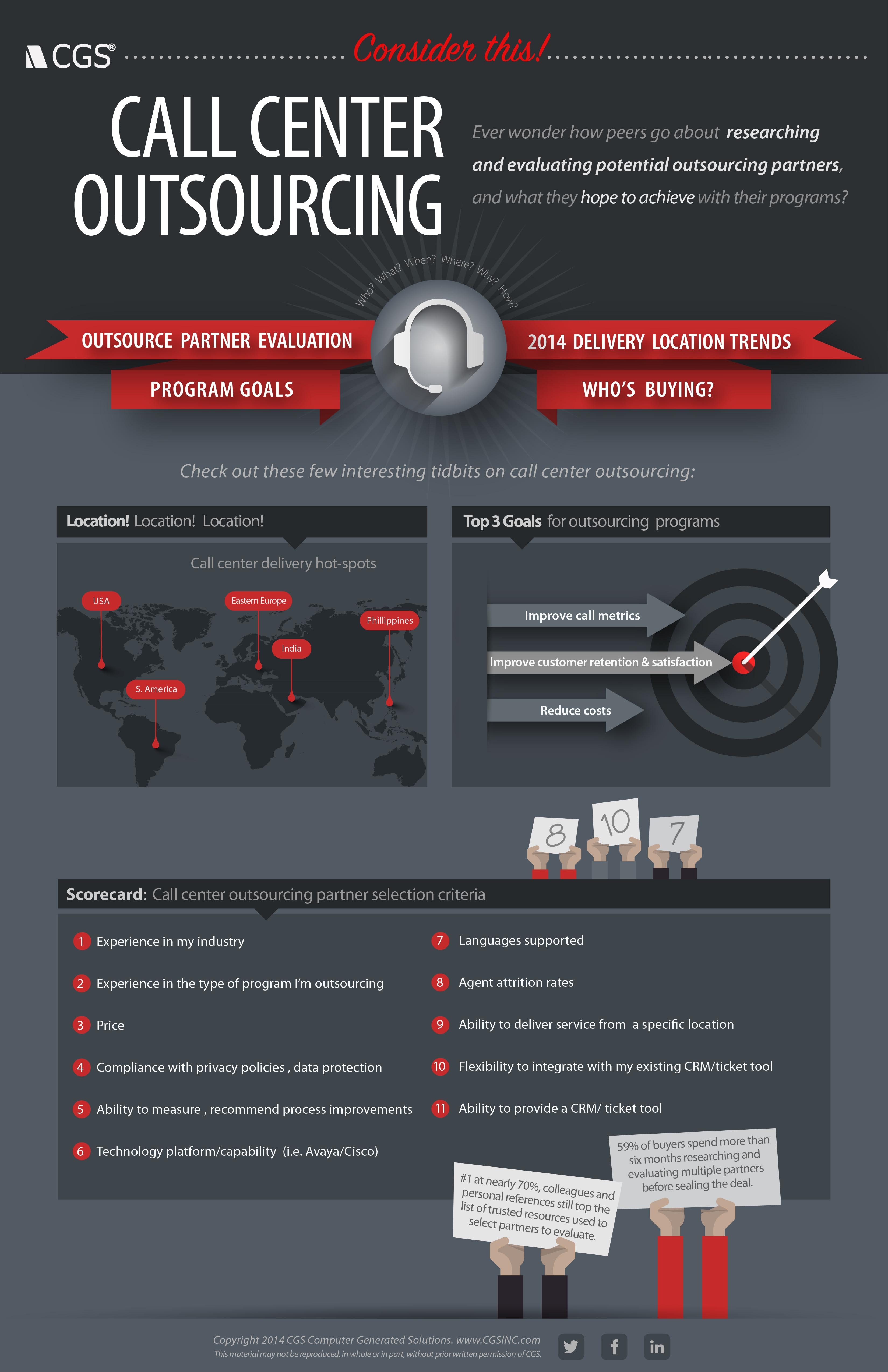 Technology Management Image: Infographic: Call Center Outsourcing Selection Criteria