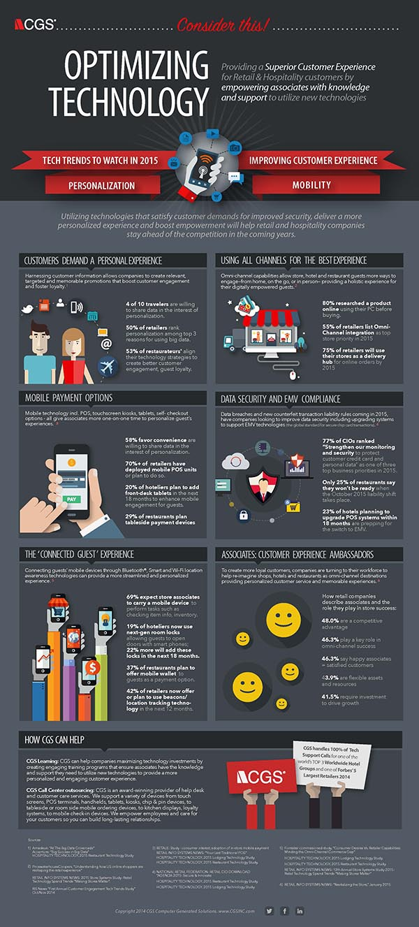 infographic improve customer exprience