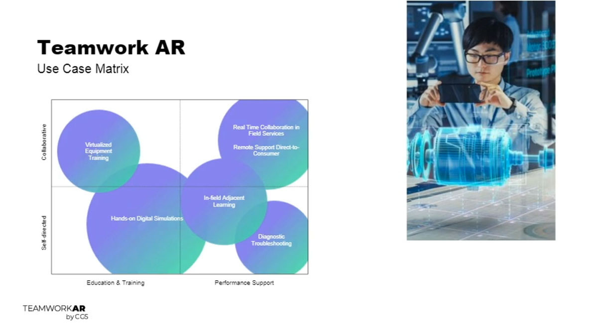 Use cases for augmented reality