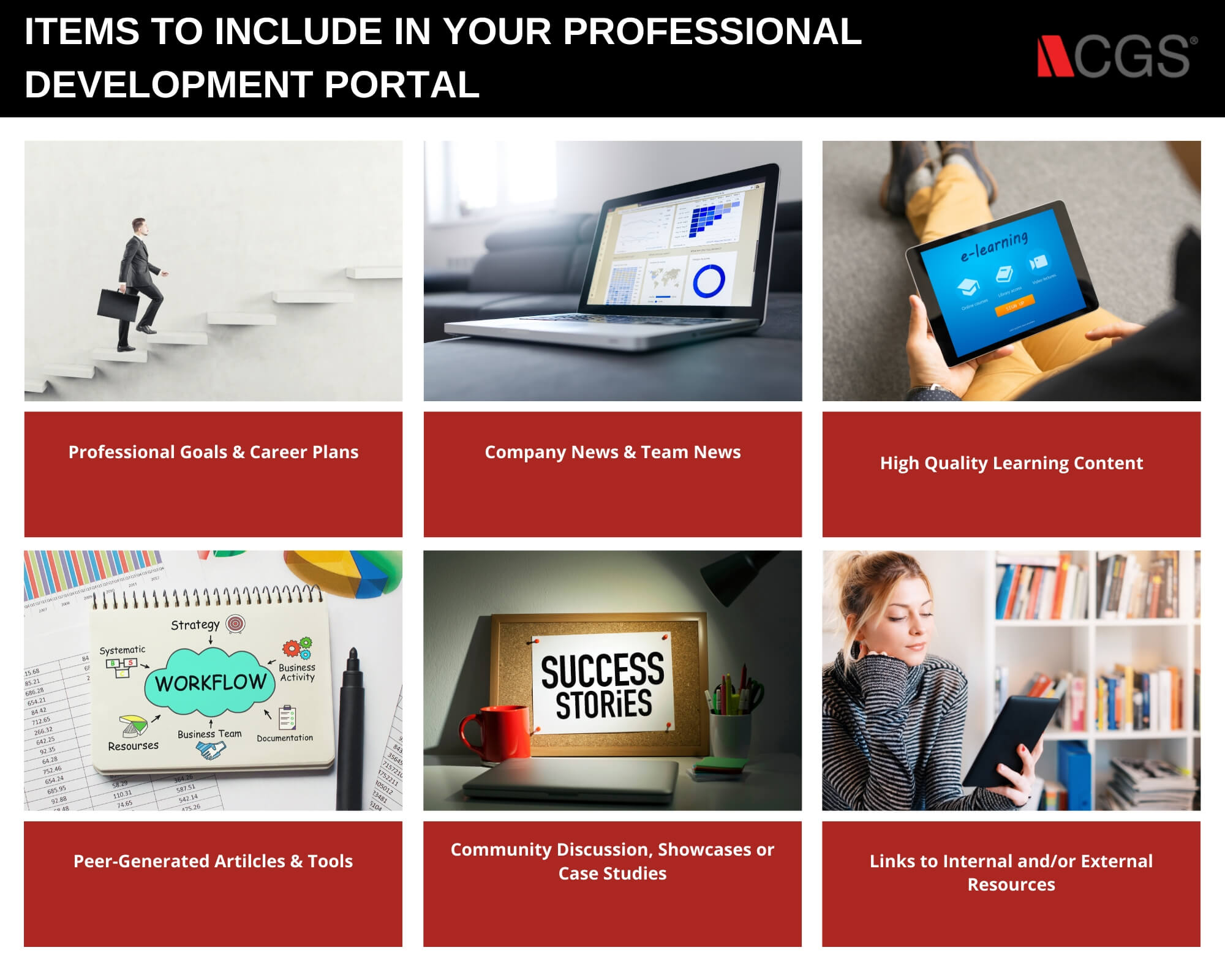 Items to include in a professional development portal