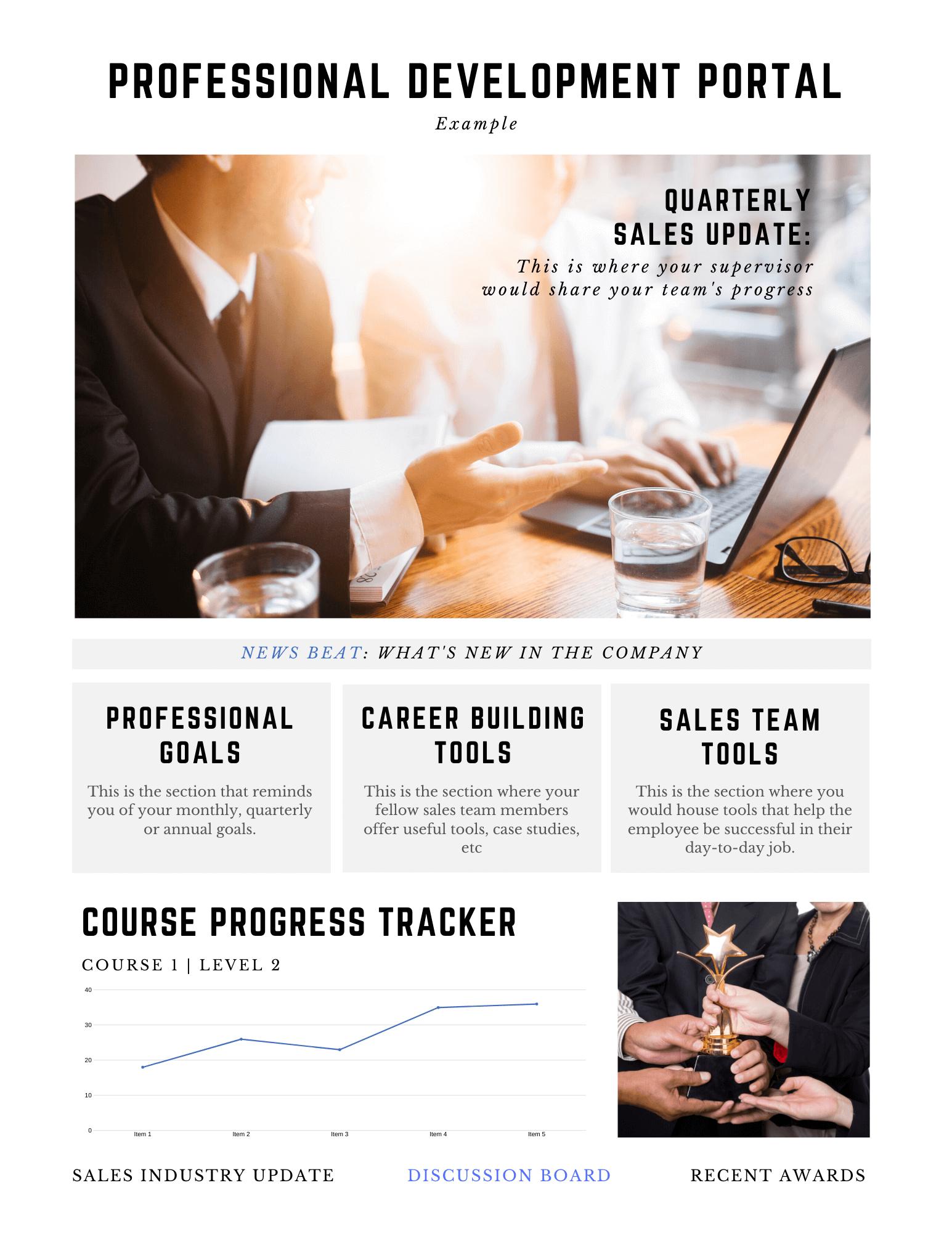 Professional development portal examples