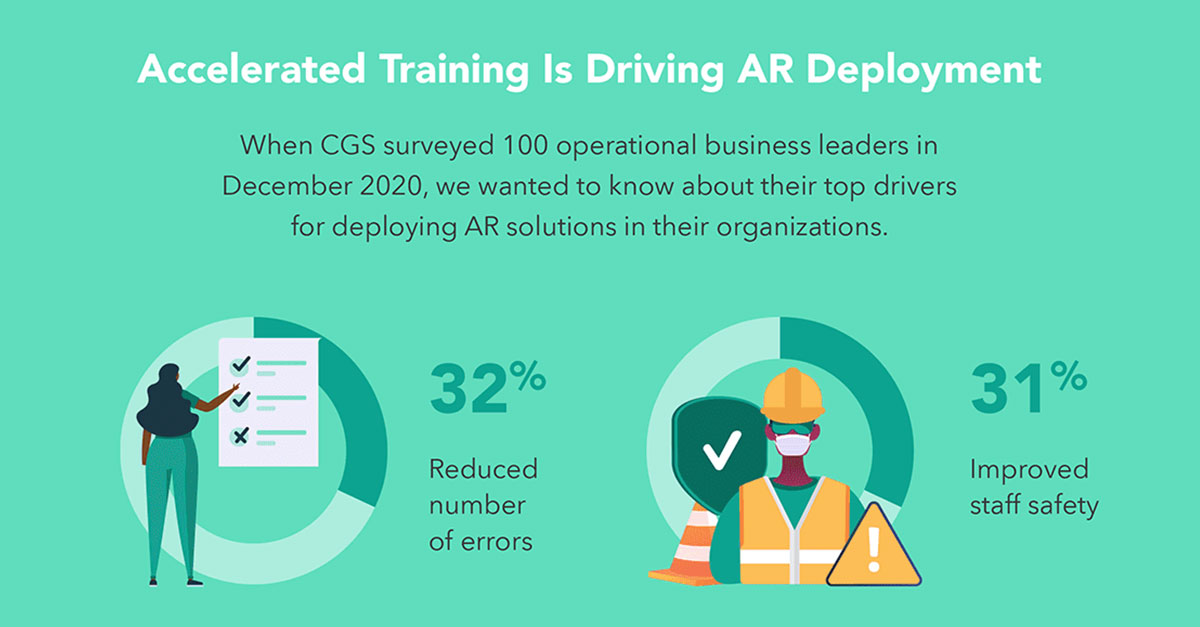 Augmented Reality for training statistic