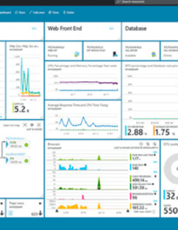 BlueCherry API Data Sheet