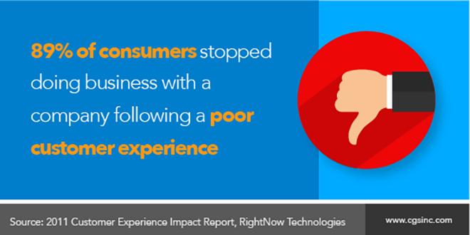 impact of customer trust on loyalty