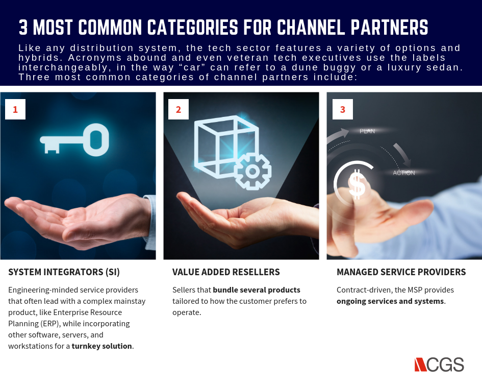 Four Tips For Choosing The Right Indirect Channel