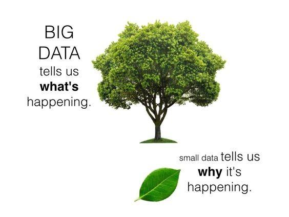 Big data vs small data, HR analytics, learning and development metrics