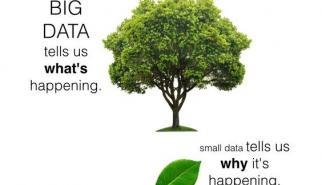 Big data vs small data, HR analytics, learning and development metrics