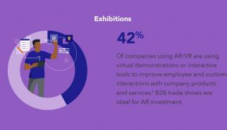 Statistic graphic on company presentations using augmented reality