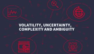 VUCA, managing volatility, uncertainty, complexity and ambiguity