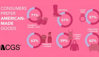 Where consumers are shopping image