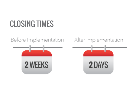 BlueCherry Finance implementation times