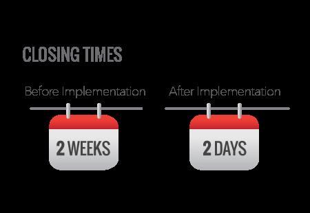 BlueCherry Finance implementation times