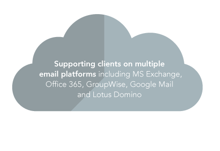multiple email platforms