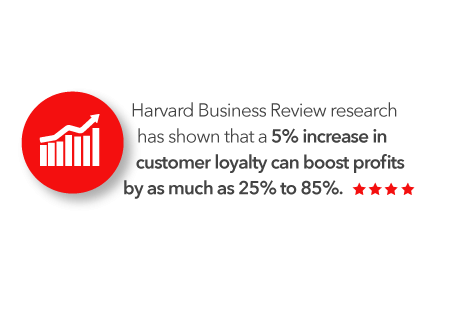 Increase Customer Loyalty