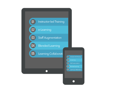 Mobile learning tablets and devices