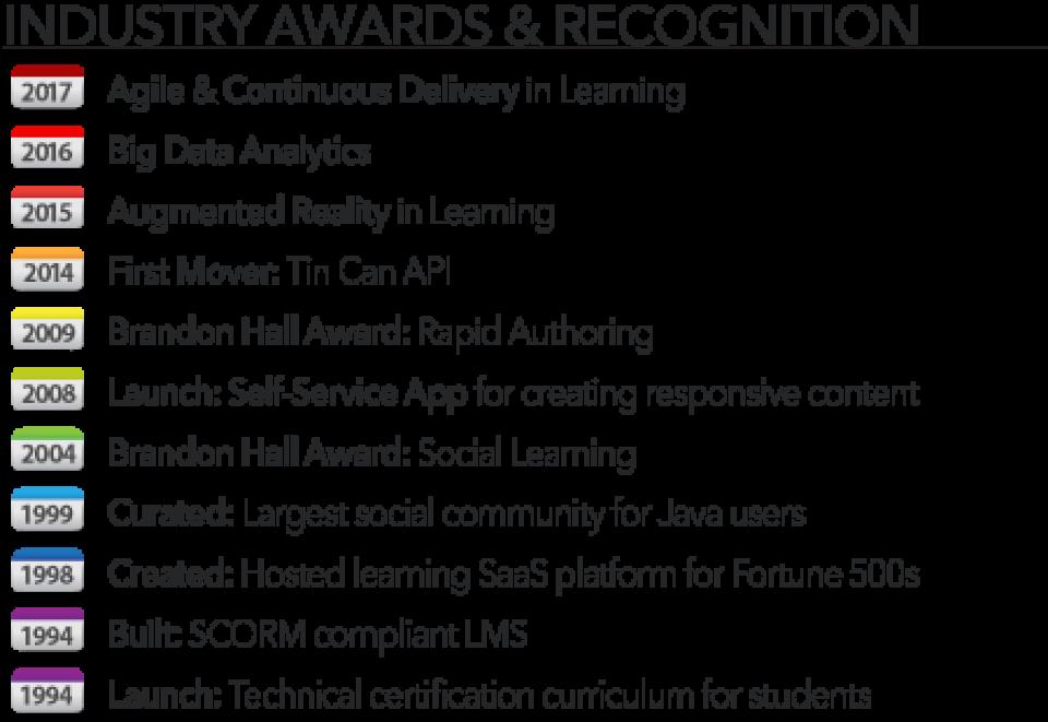 cgs learning awards