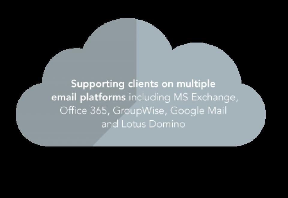multiple email platforms