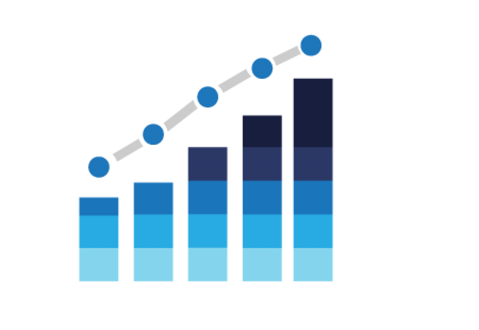 Email archiving business growth chart